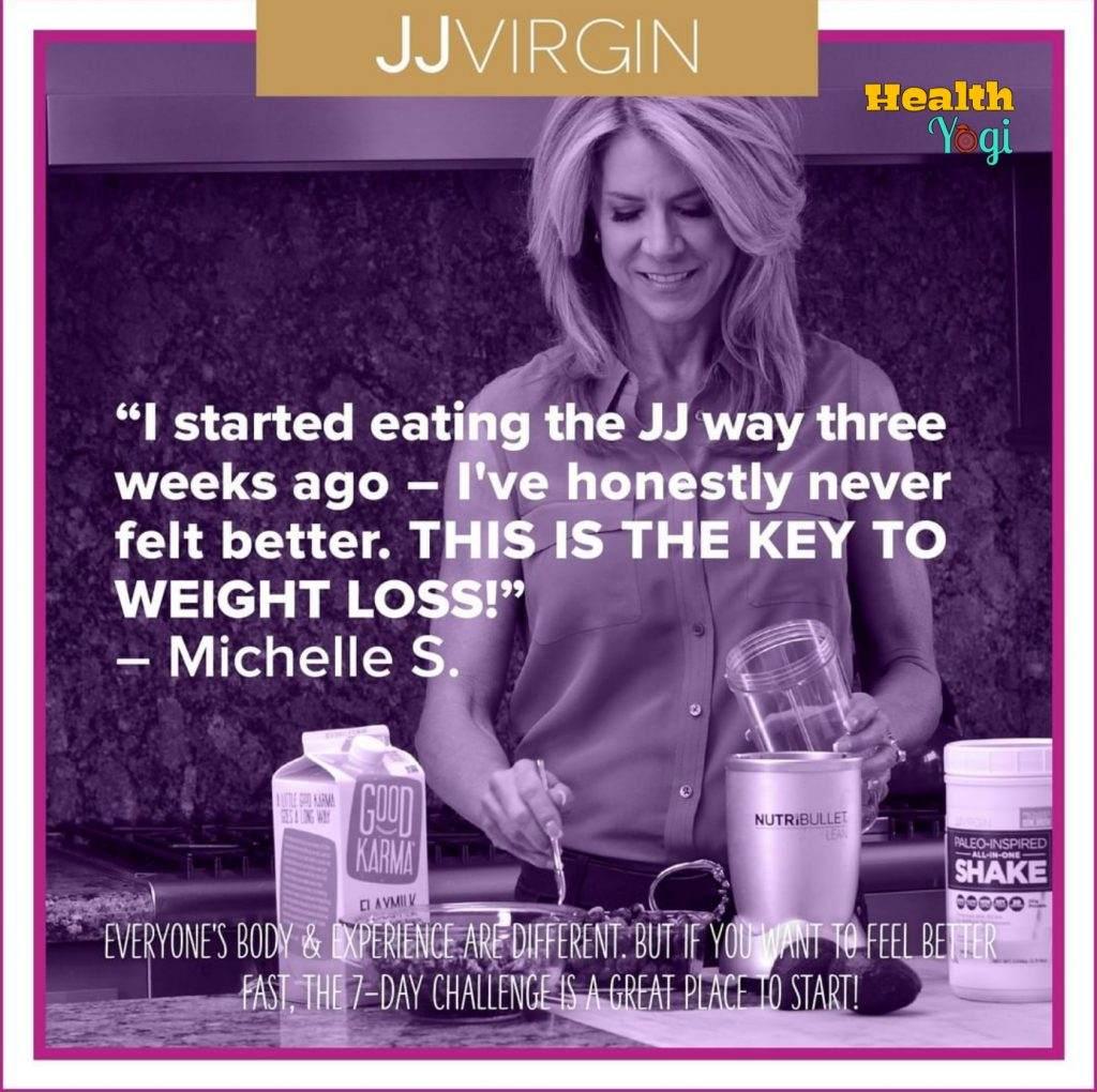 JJ Virgin Diet Motivation